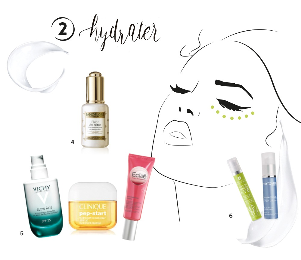 routine beauté hydrater