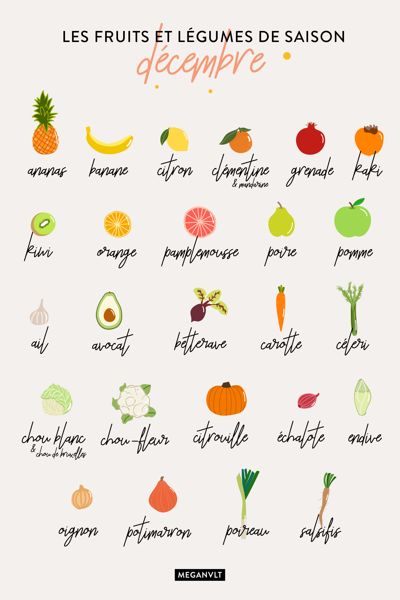 fruits-légumes-saison-décembre